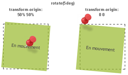 CSS3 : Transformations 2D - Alsacreations